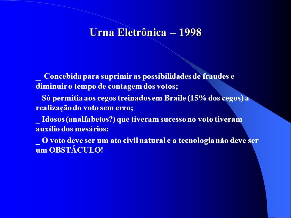 Urna Eletrônica – 1998 _ Concebida para suprimir as possibilidades de fraudes e diminuir o tempo de contagem dos votos;