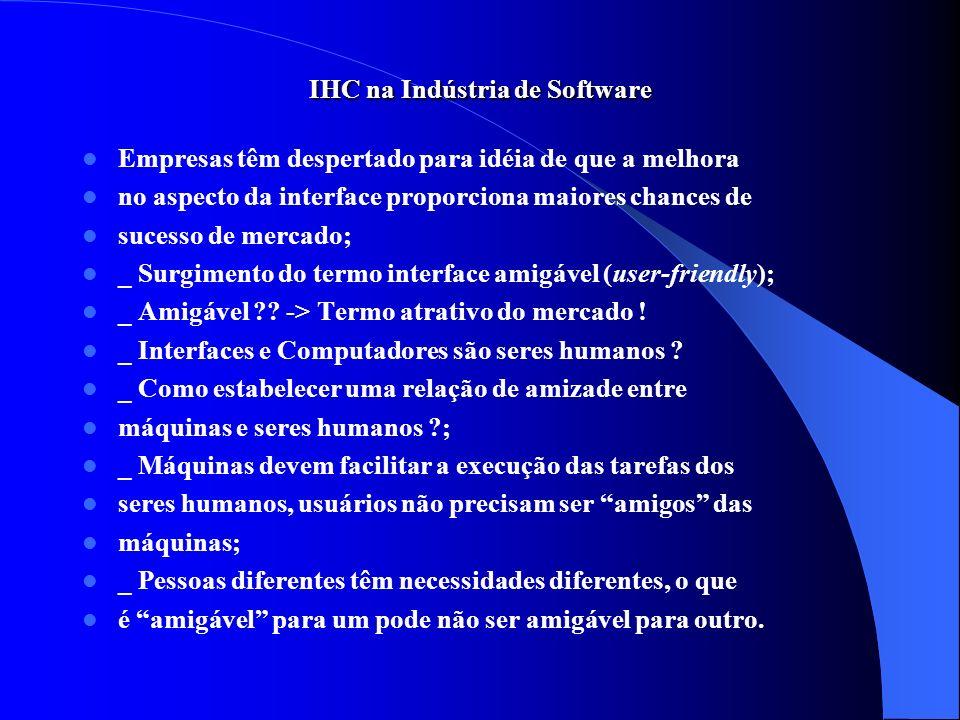 IHC na Indústria de Software