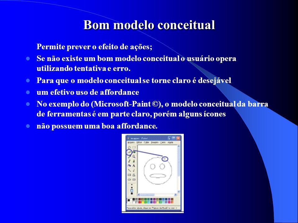 Bom modelo conceitual Permite prever o efeito de ações;