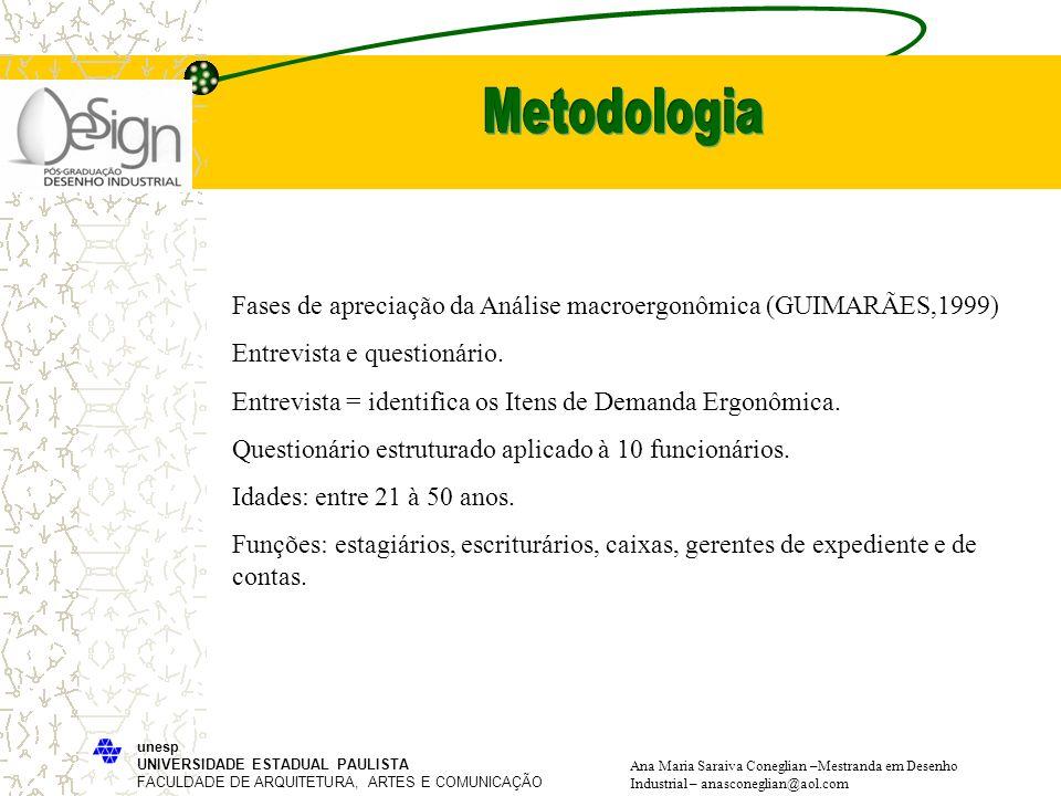 Metodologia Fases de apreciação da Análise macroergonômica (GUIMARÃES,1999) Entrevista e questionário.