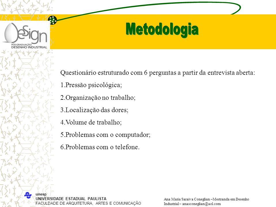 Metodologia Questionário estruturado com 6 perguntas a partir da entrevista aberta: 1.Pressão psicológica;