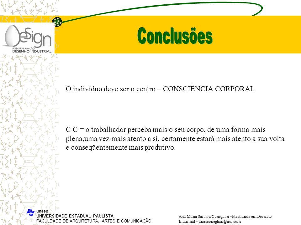 Conclusões O indivíduo deve ser o centro = CONSCIÊNCIA CORPORAL