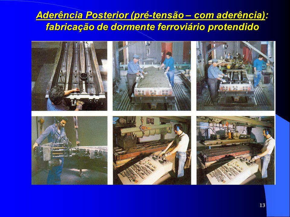 Aderência Posterior (pré-tensão – com aderência): fabricação de dormente ferroviário protendido