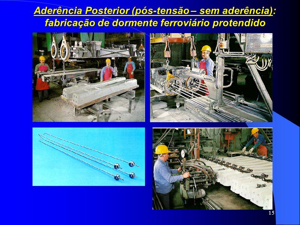 Aderência Posterior (pós-tensão – sem aderência): fabricação de dormente ferroviário protendido