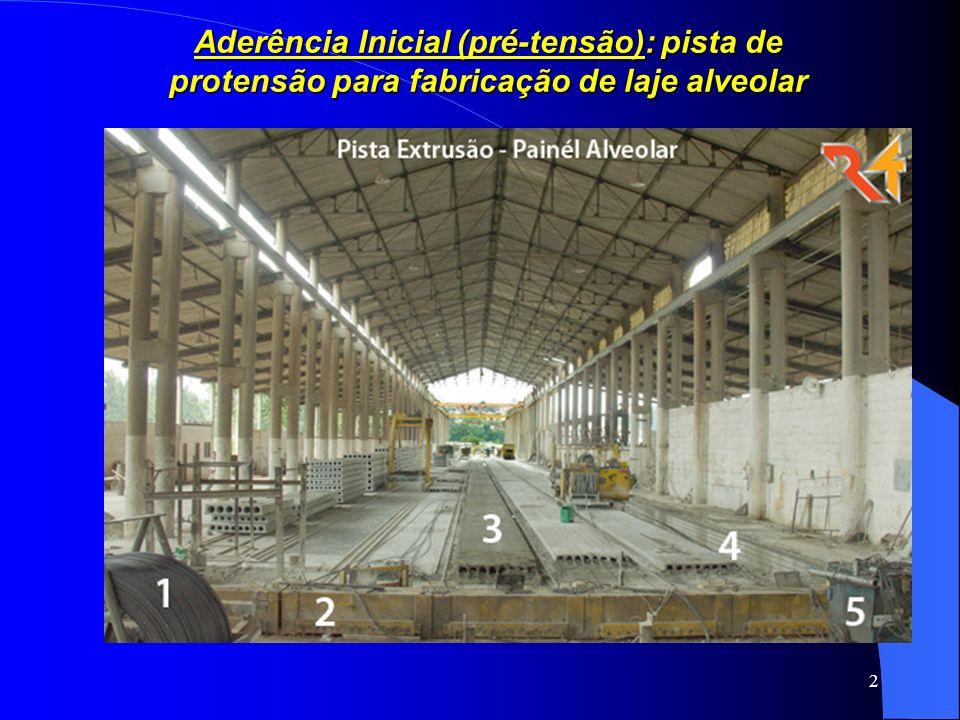 Aderência Inicial (pré-tensão): pista de protensão para fabricação de laje alveolar