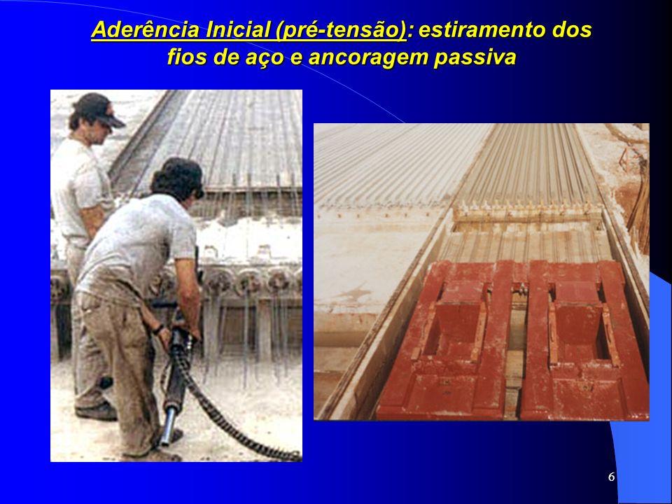 Aderência Inicial (pré-tensão): estiramento dos fios de aço e ancoragem passiva