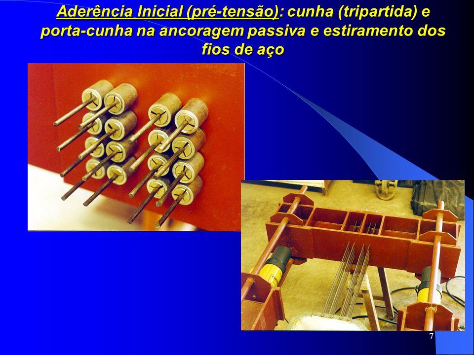 Aderência Inicial (pré-tensão): cunha (tripartida) e porta-cunha na ancoragem passiva e estiramento dos fios de aço