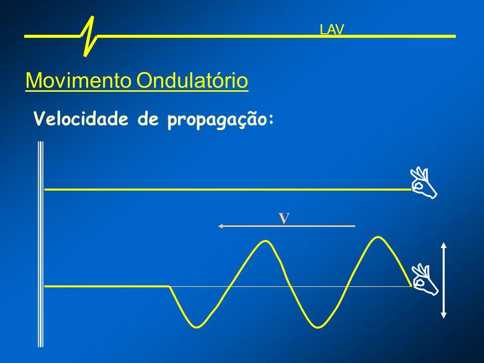 LAV Movimento Ondulatório Velocidade de propagação:  V 