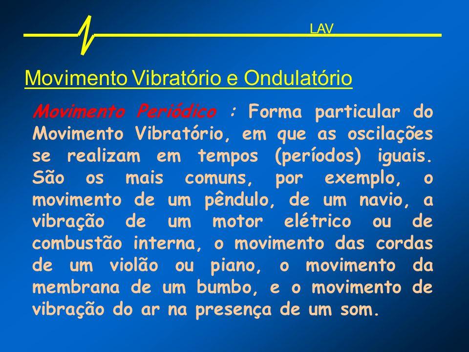 Movimento Vibratório e Ondulatório