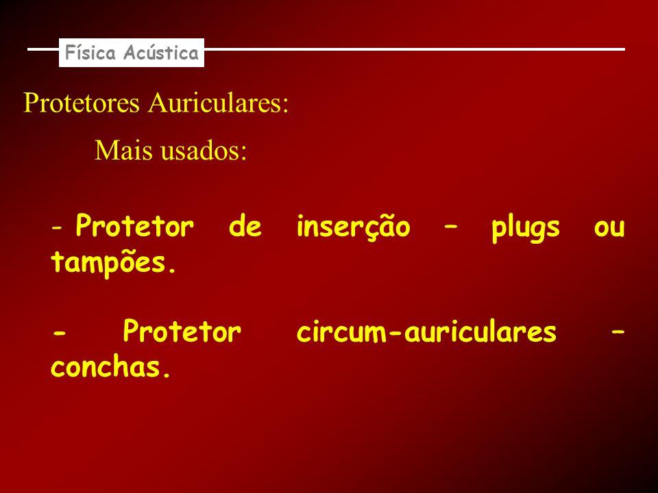 Protetores Auriculares: