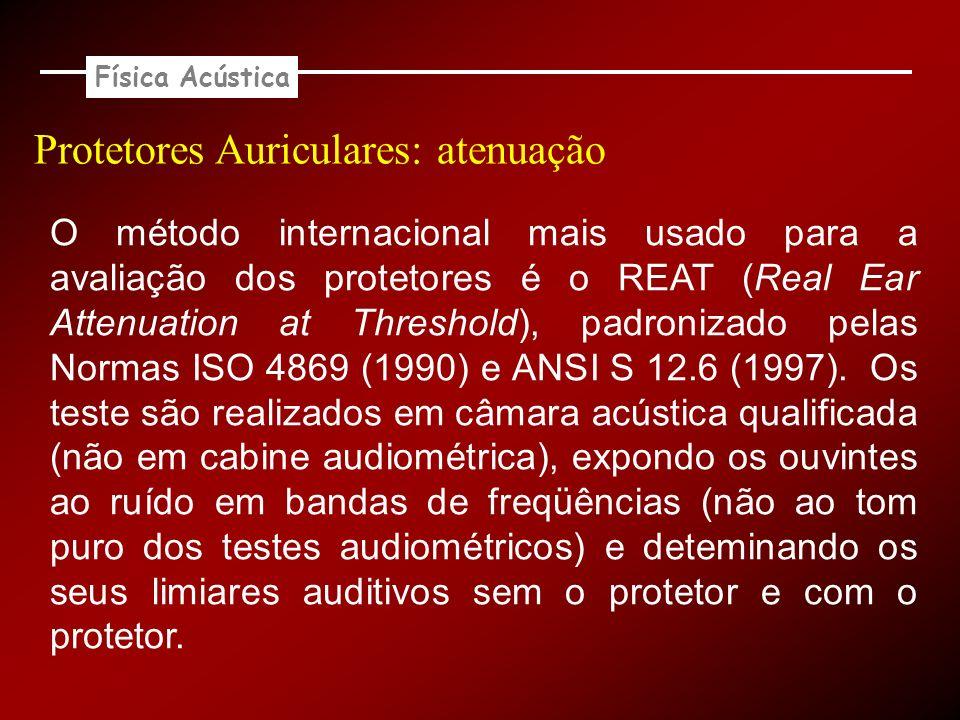 Protetores Auriculares: atenuação
