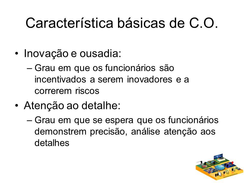 Característica básicas de C.O.