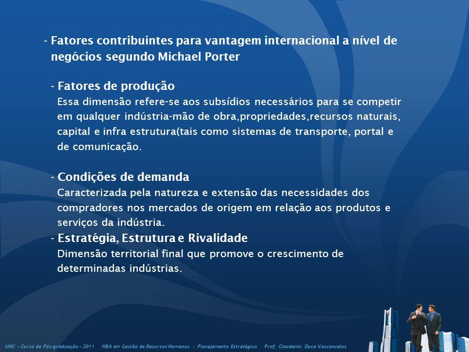 - Fatores contribuintes para vantagem internacional a nível de