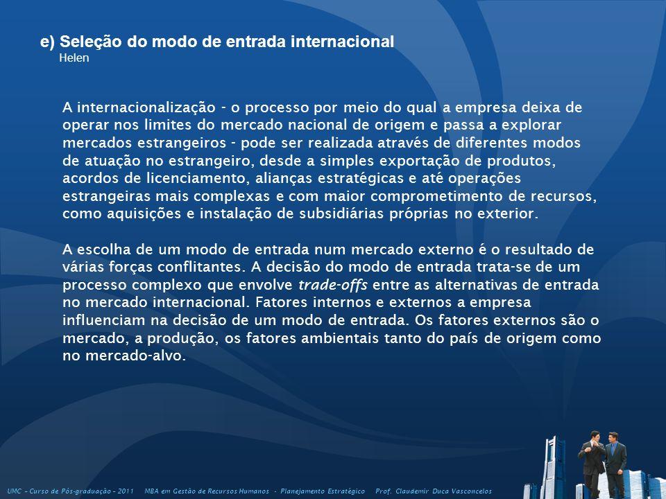 e) Seleção do modo de entrada internacional