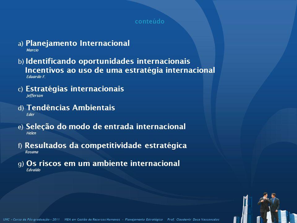 Incentivos ao uso de uma estratégia internacional