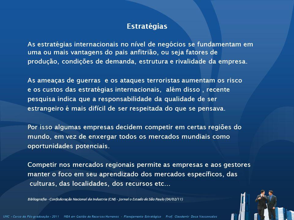 Estratégias As estratégias internacionais no nível de negócios se fundamentam em uma ou mais vantagens do pais anfitrião, ou seja fatores de.