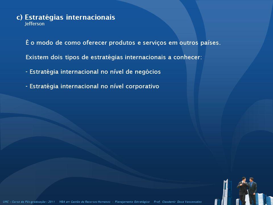 c) Estratégias internacionais