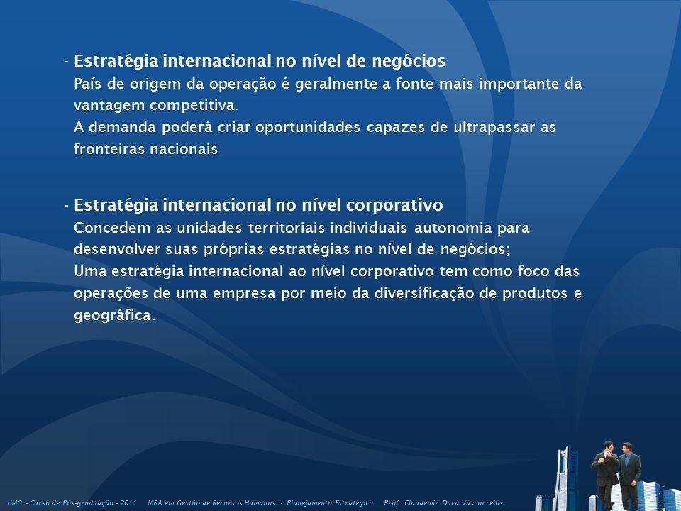 - Estratégia internacional no nível de negócios