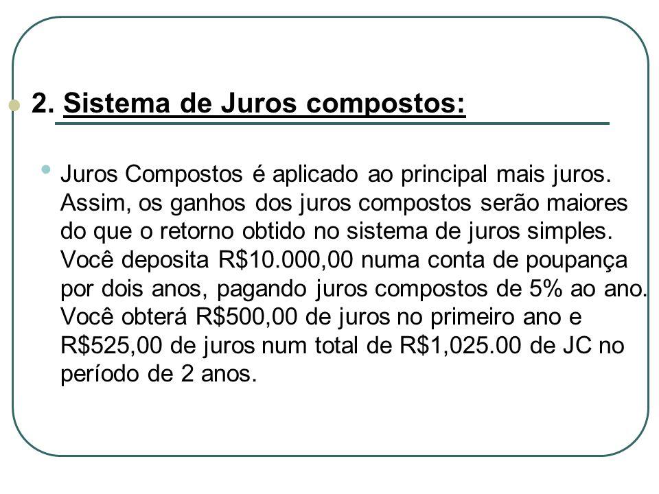 2. Sistema de Juros compostos: