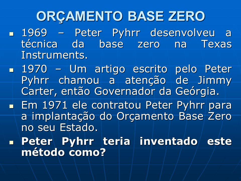 ORÇAMENTO BASE ZERO 1969 – Peter Pyhrr desenvolveu a técnica da base zero na Texas Instruments.
