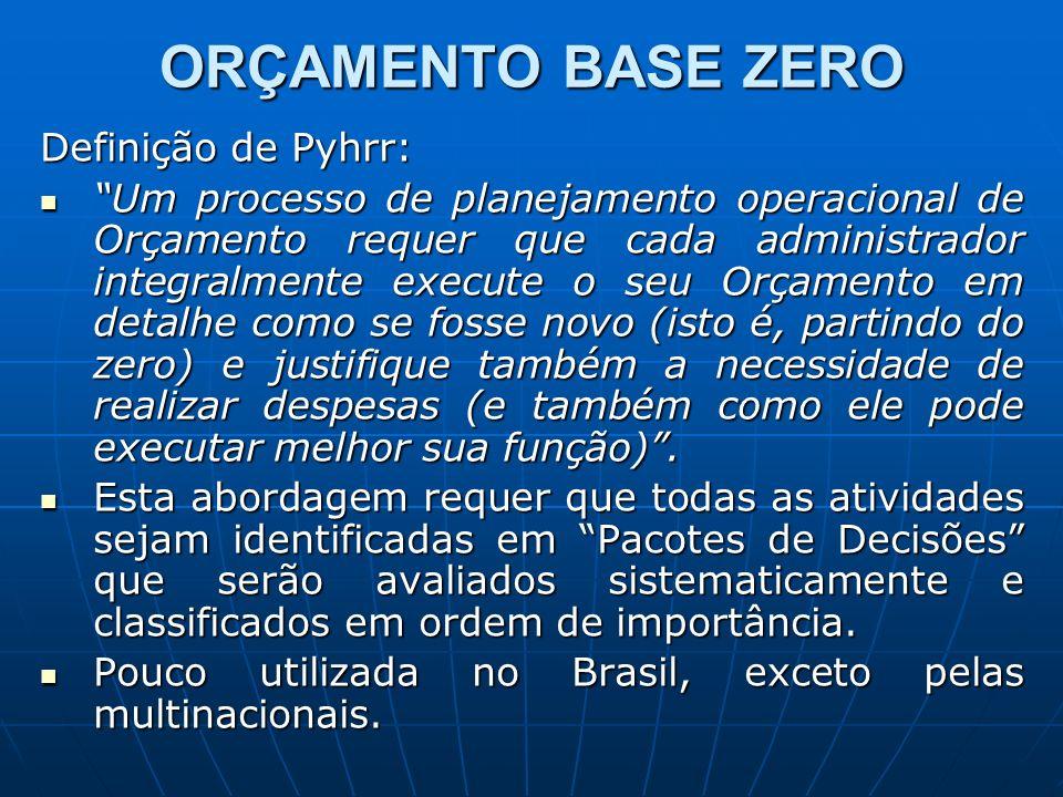 ORÇAMENTO BASE ZERO Definição de Pyhrr: