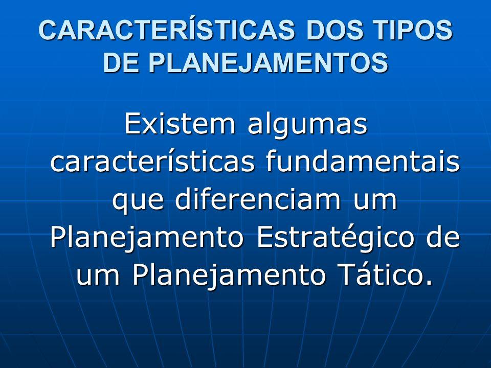 CARACTERÍSTICAS DOS TIPOS DE PLANEJAMENTOS