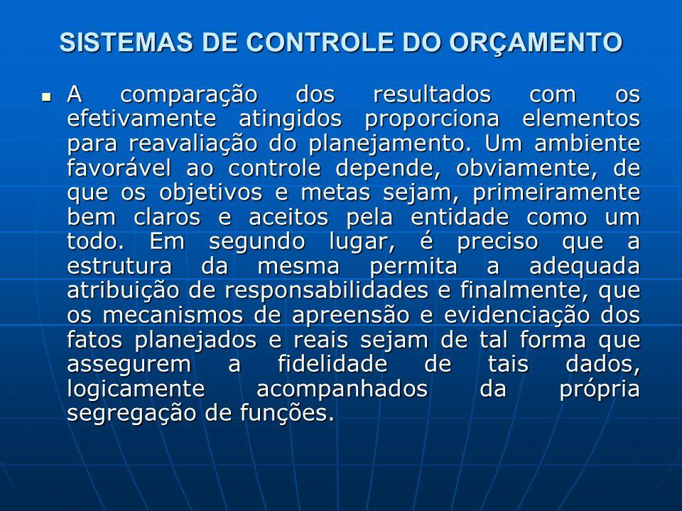 SISTEMAS DE CONTROLE DO ORÇAMENTO