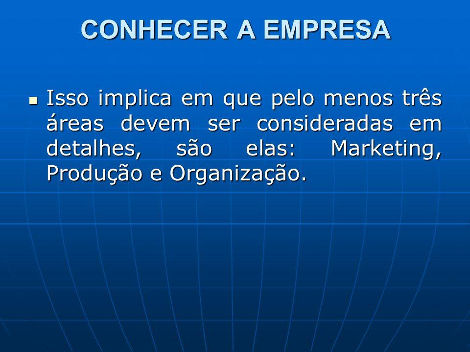 CONHECER A EMPRESA Isso implica em que pelo menos três áreas devem ser consideradas em detalhes, são elas: Marketing, Produção e Organização.