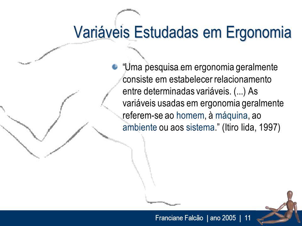 Variáveis Estudadas em Ergonomia