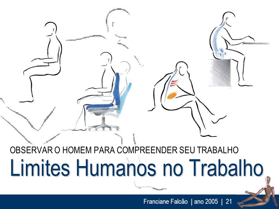 Limites Humanos no Trabalho