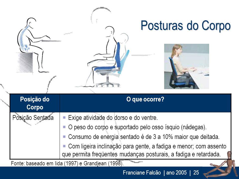 Posturas do Corpo Posição do Corpo O que ocorre Posição Sentada
