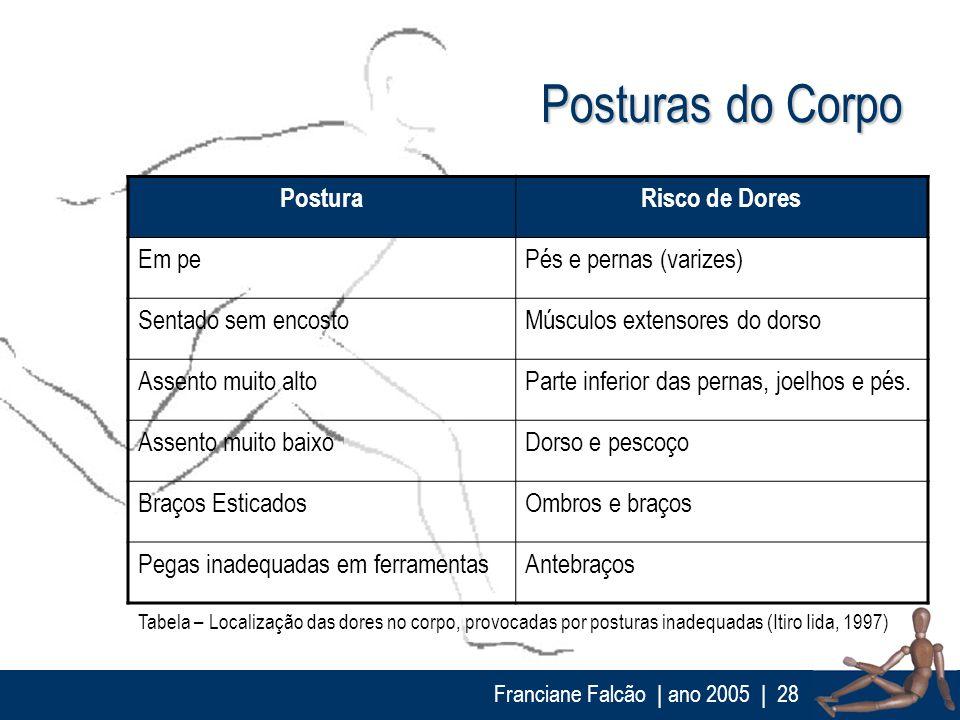 Posturas do Corpo Postura Risco de Dores Em pe Pés e pernas (varizes)