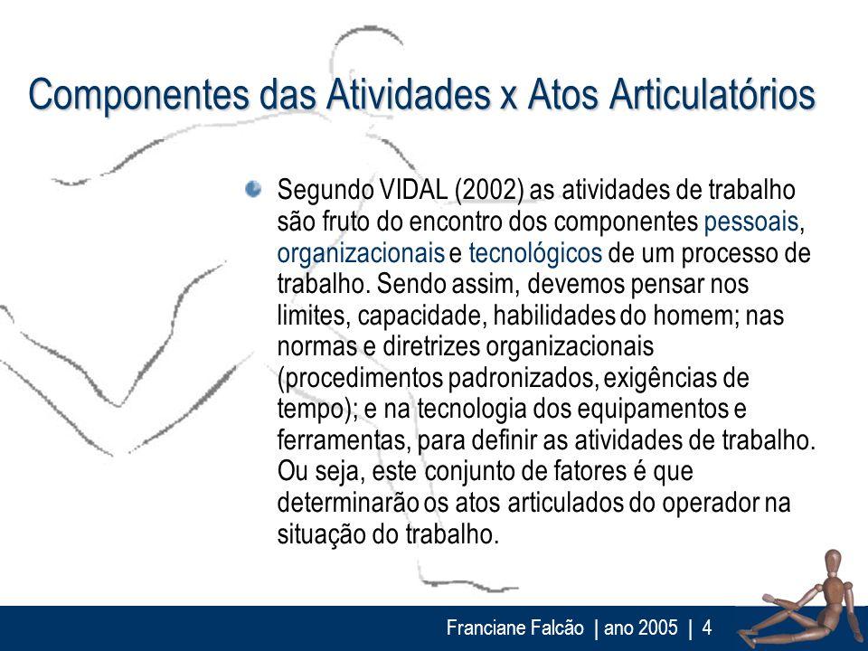 Componentes das Atividades x Atos Articulatórios