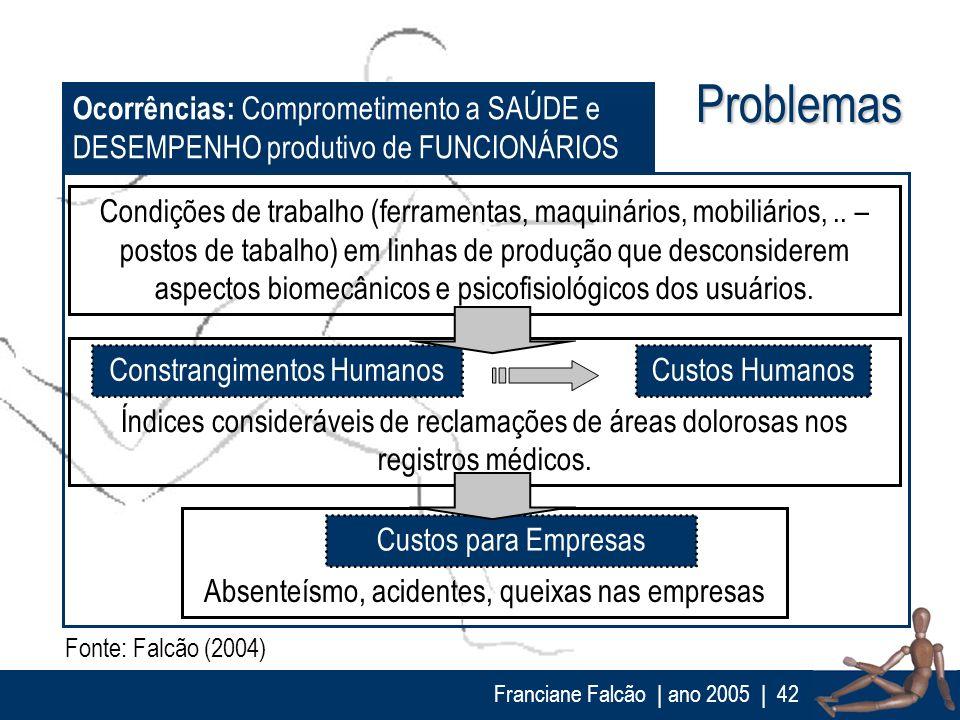 Problemas Ocorrências: Comprometimento a SAÚDE e DESEMPENHO produtivo de FUNCIONÁRIOS.