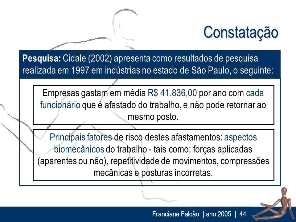 ConstataçãoPesquisa: Cidale (2002) apresenta como resultados de pesquisa realizada em 1997 em indústrias no estado de São Paulo, o seguinte: