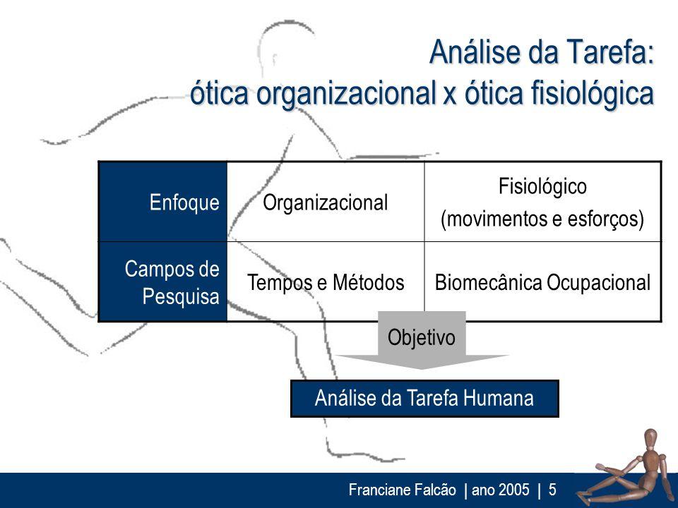 Análise da Tarefa: ótica organizacional x ótica fisiológica