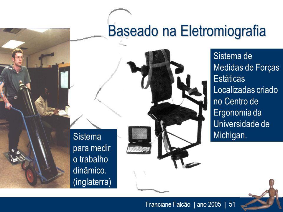 Baseado na Eletromiografia