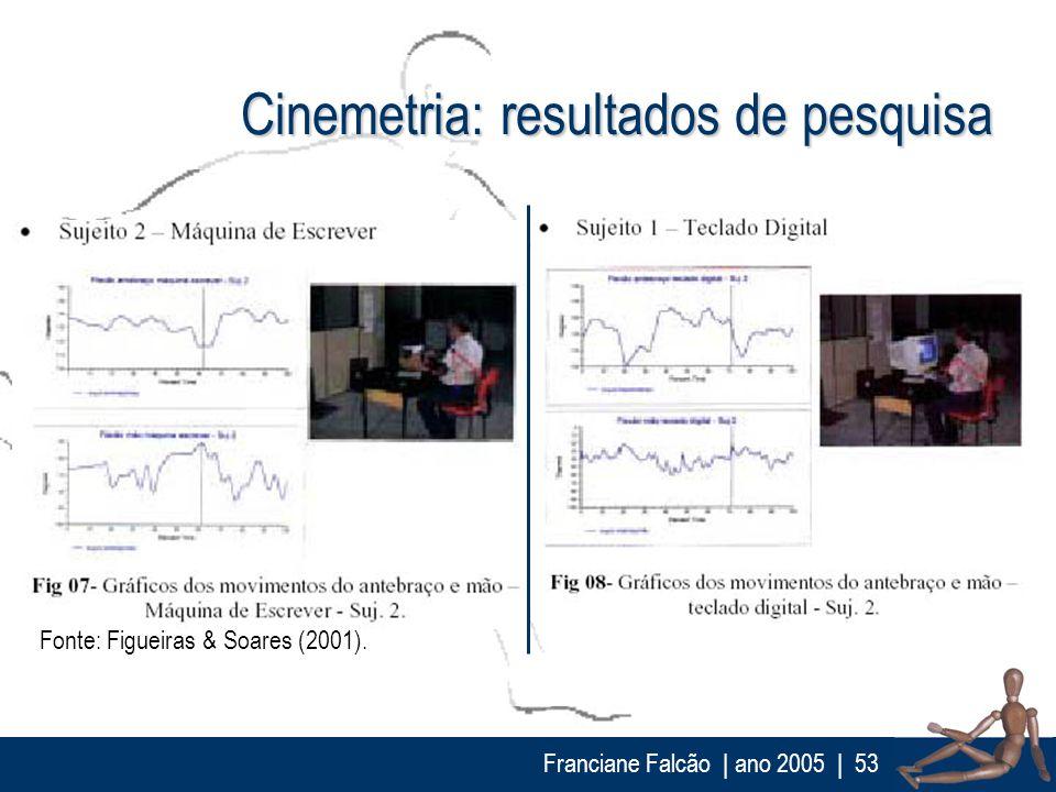Cinemetria: resultados de pesquisa