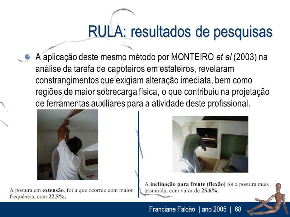 RULA: resultados de pesquisas