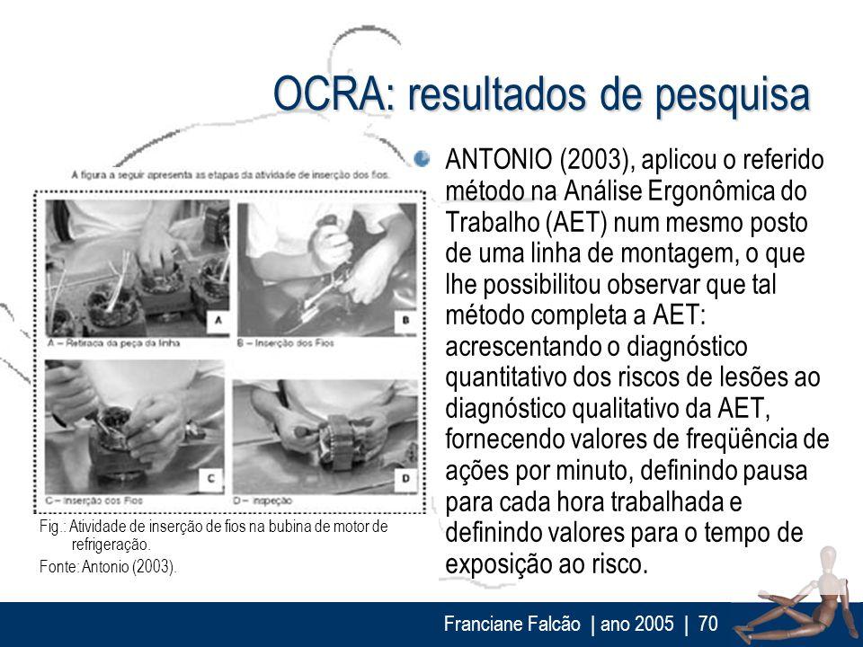 OCRA: resultados de pesquisa