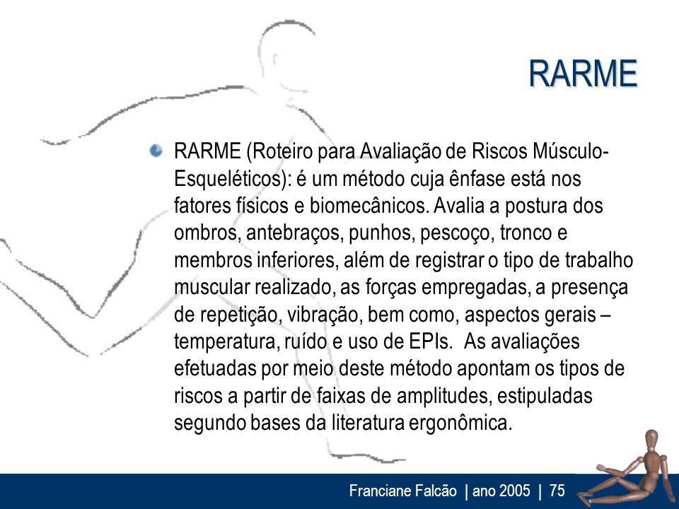 RARME