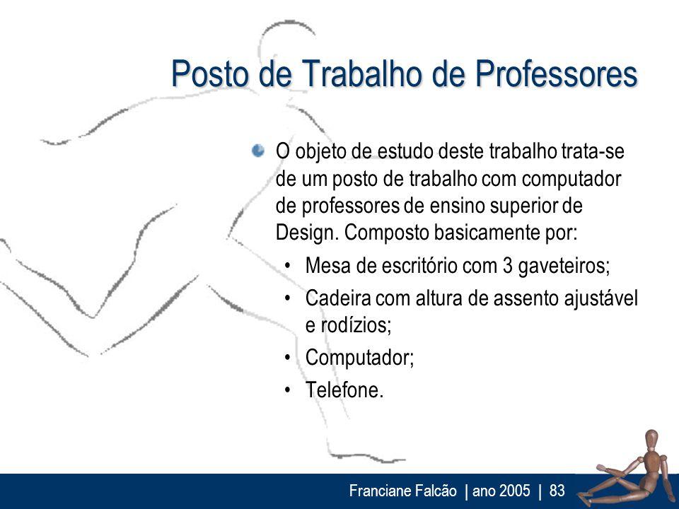 Posto de Trabalho de Professores