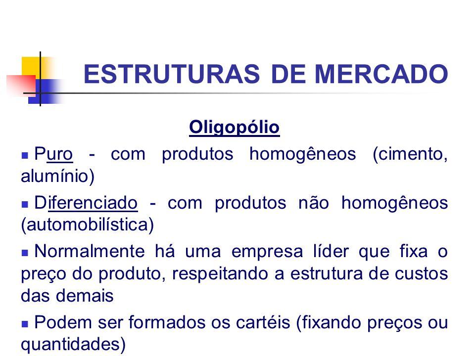 ESTRUTURAS DE MERCADO Oligopólio