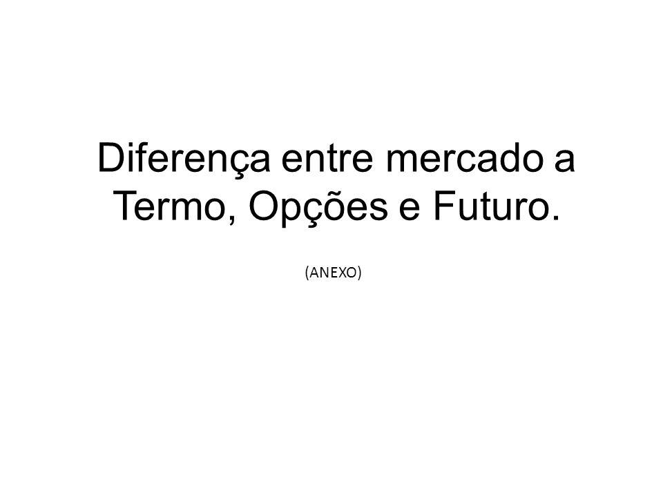 Diferença entre mercado a Termo, Opções e Futuro.