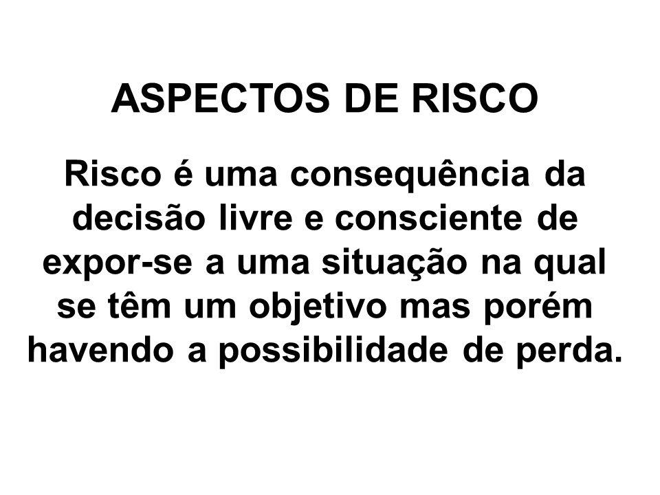 ASPECTOS DE RISCO Risco é uma consequência da decisão livre e consciente de expor-se a uma situação na qual se têm um objetivo mas porém havendo a possibilidade de perda.