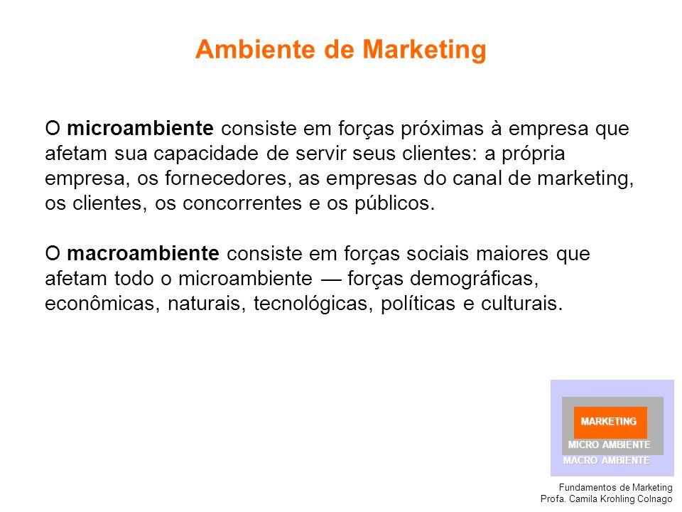 Ambiente de Marketing