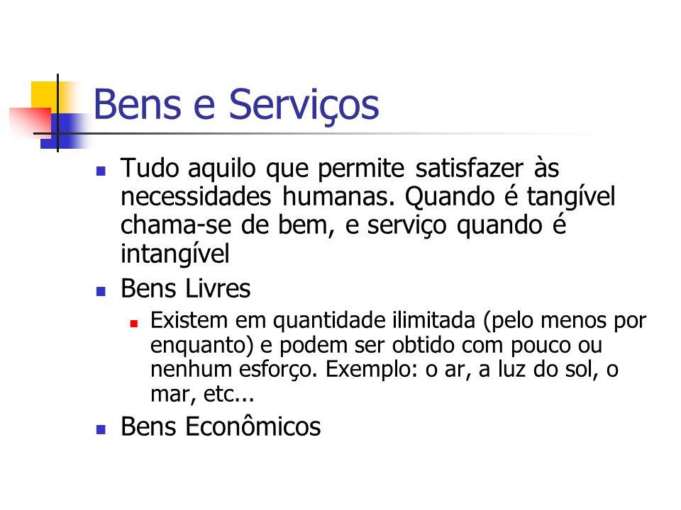 Bens e Serviços Tudo aquilo que permite satisfazer às necessidades humanas. Quando é tangível chama-se de bem, e serviço quando é intangível.