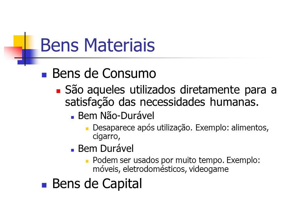 Bens Materiais Bens de Consumo Bens de Capital