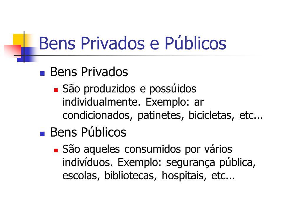 Bens Privados e Públicos