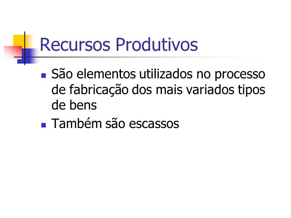 Recursos Produtivos São elementos utilizados no processo de fabricação dos mais variados tipos de bens.